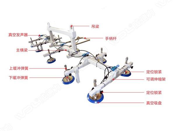 AZK(1V25)300-4×1-10  真空吸吊机