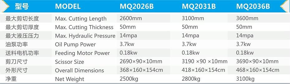MQ单板设备技术参数