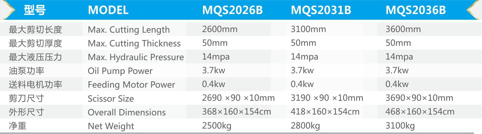 MQS单板设备技术参数.jpg